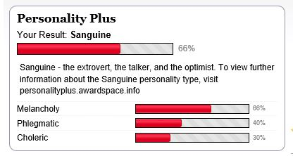 Personalityplus awardspace info